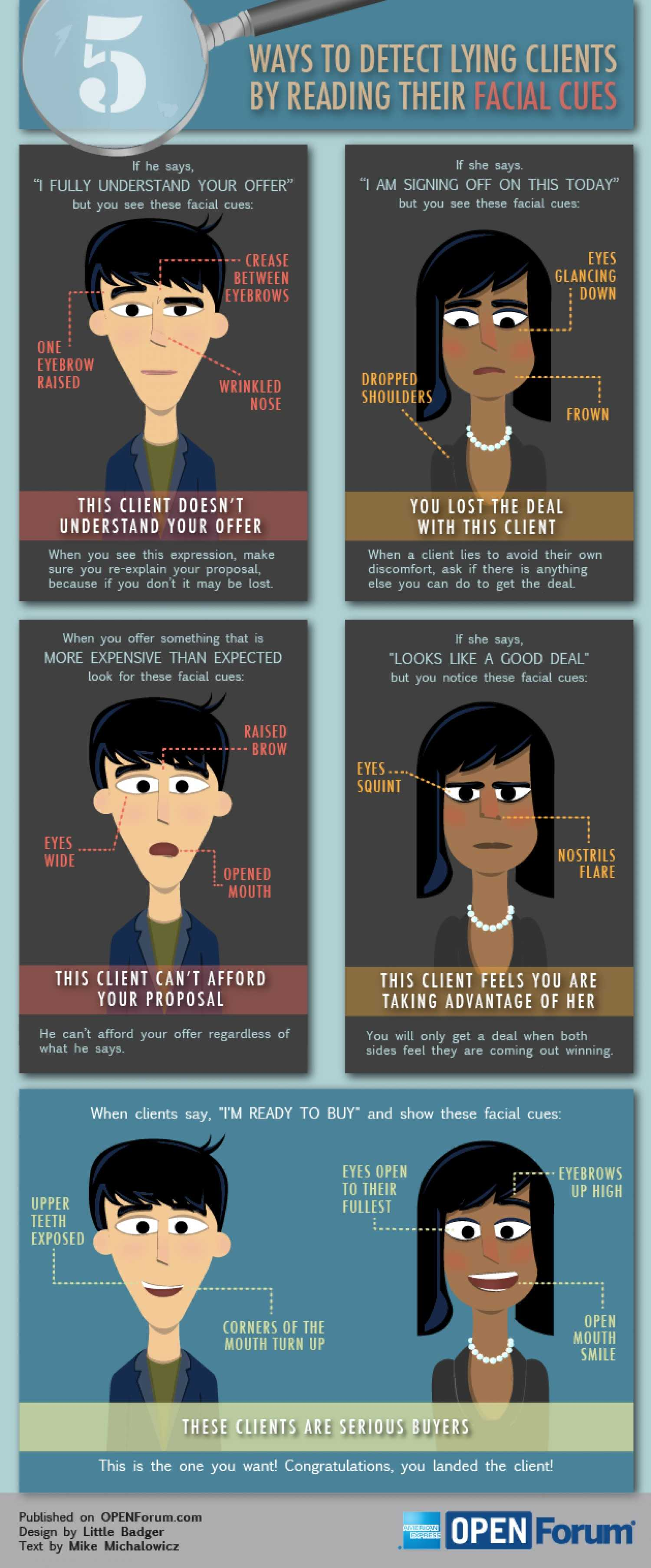 Ways To Detect Lying Clients