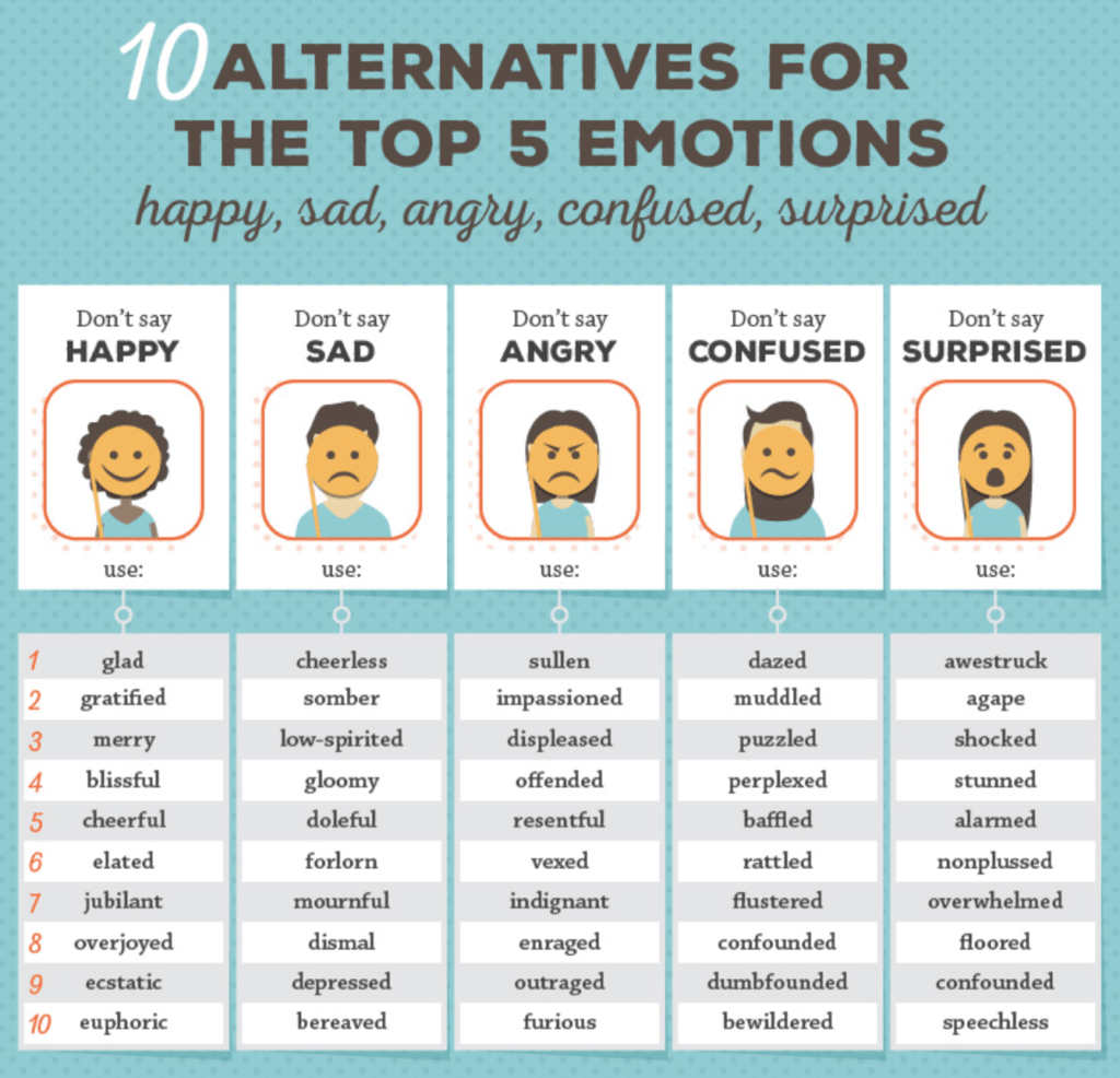 10 Alternatives For The Top 5 Emotions
