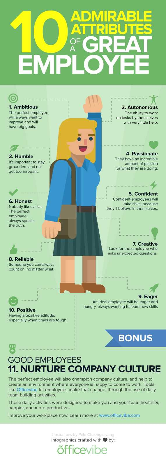10 Attributes Of A Great Employee