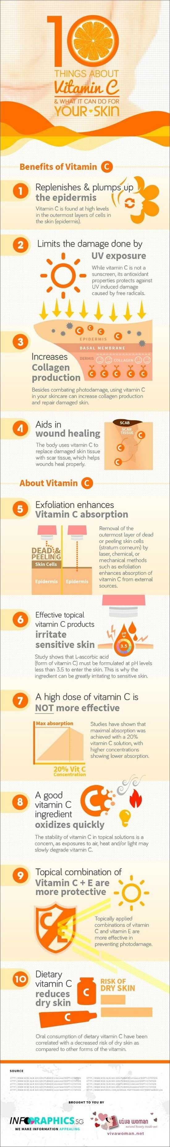 10 Things About Vitamin C For Your Skin