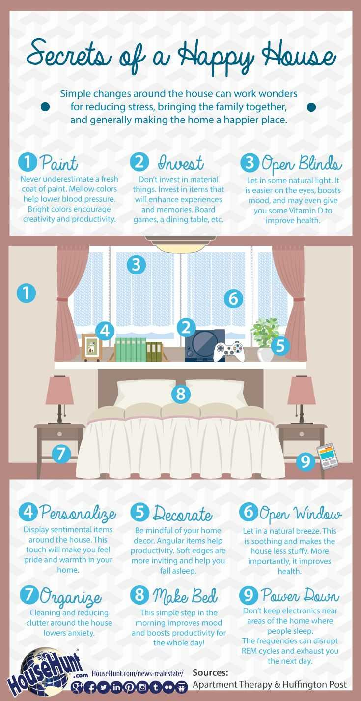 Secrets To A Happy Home
