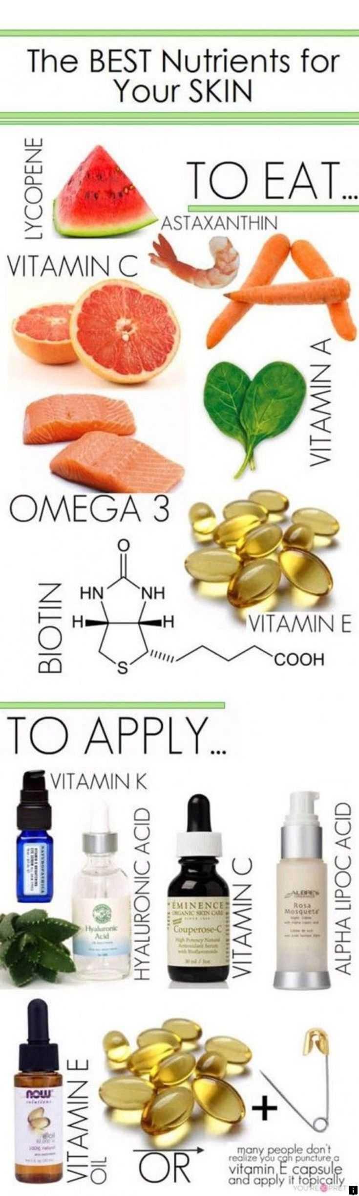 Skin Nutrients