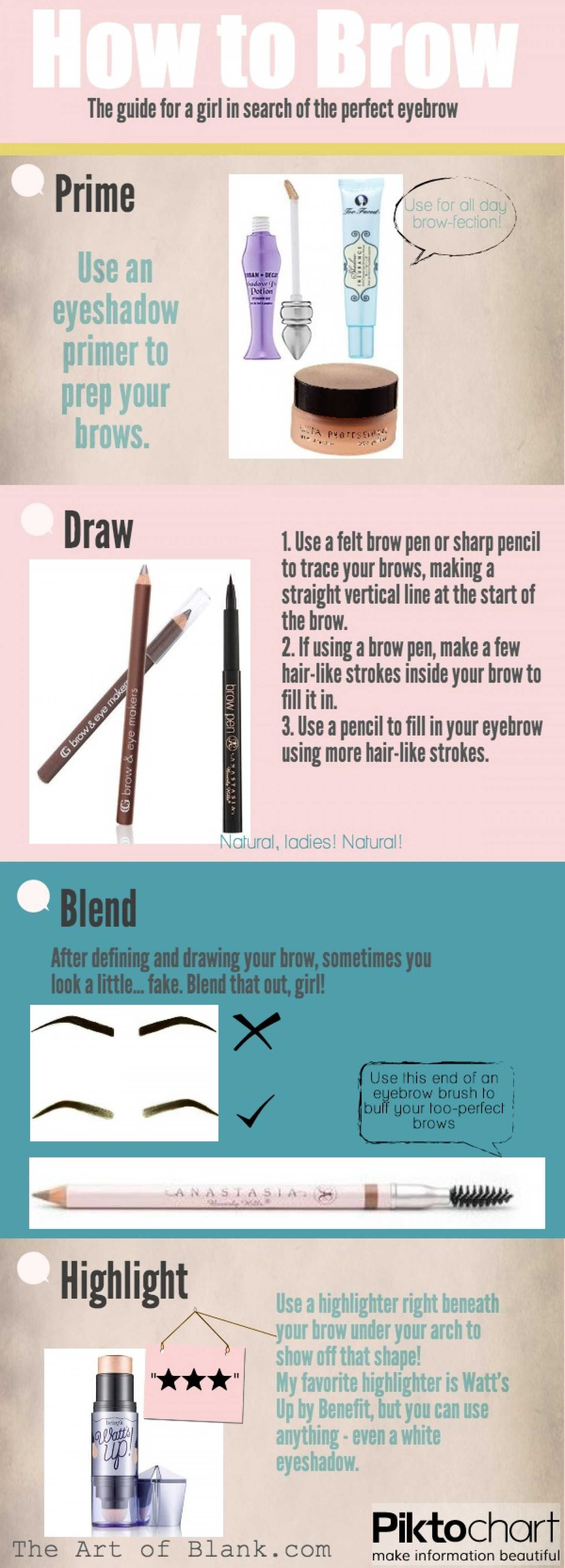 The 4 Stages Of Brow Makeup