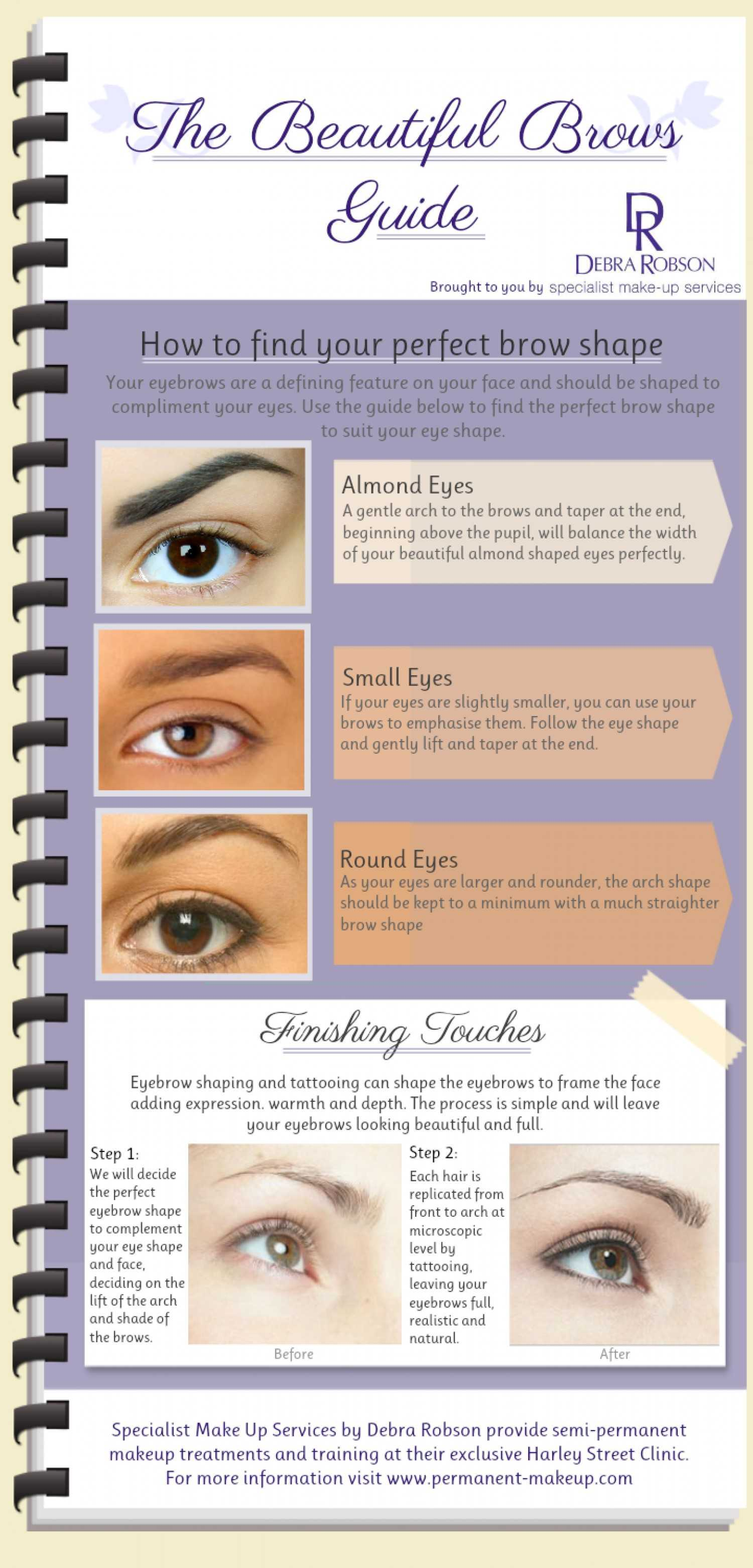 The Beautiful Eyebrows Guide