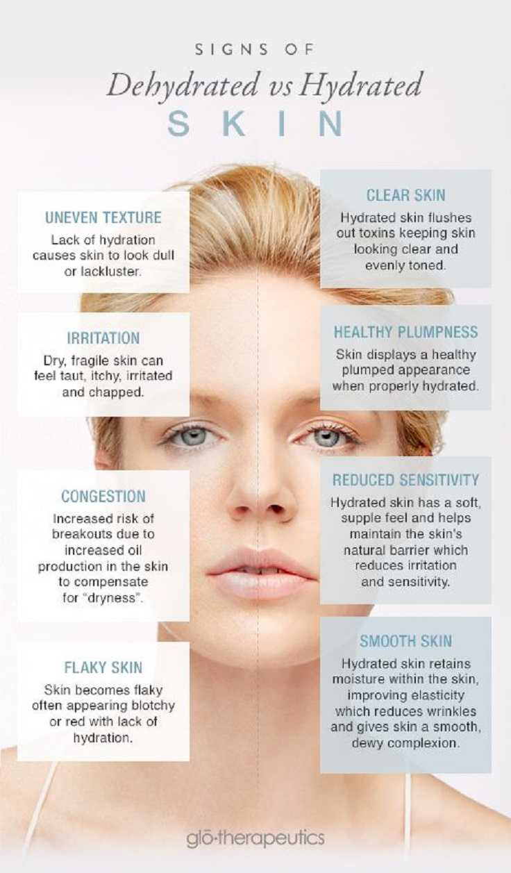 The Differences Between Hydrated And Dehydrated Skin