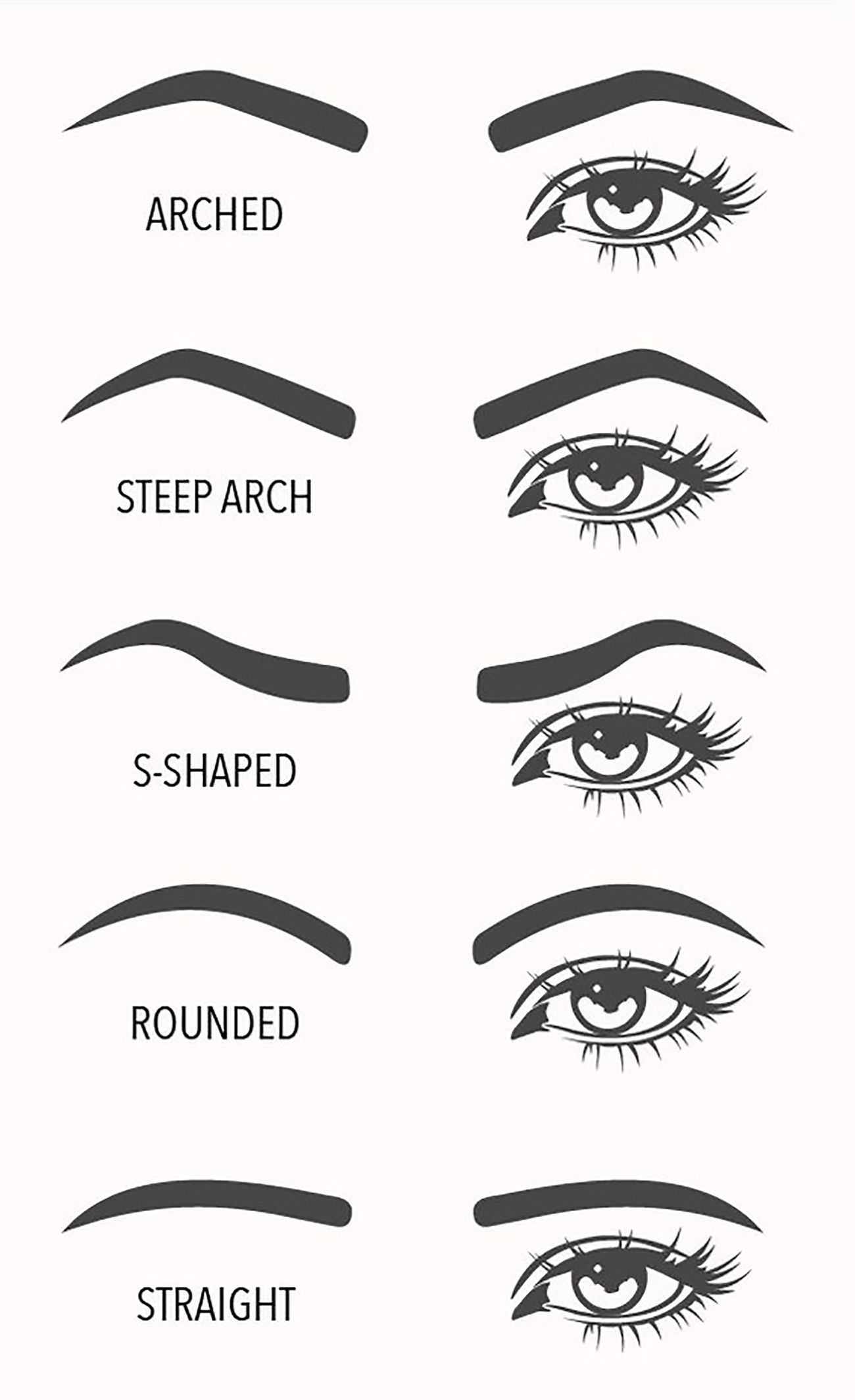 The Shape Of Your Eyebrows Will Change Your Face