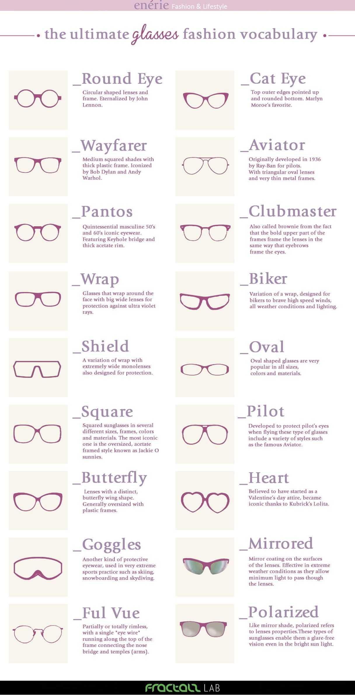 The Ultimate Glasses Fashion Vocabulary