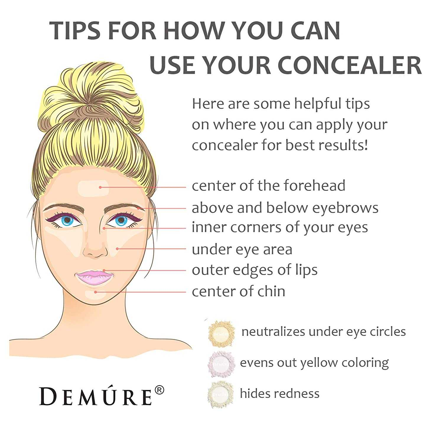 Tips For How You Can Use Your Concealer