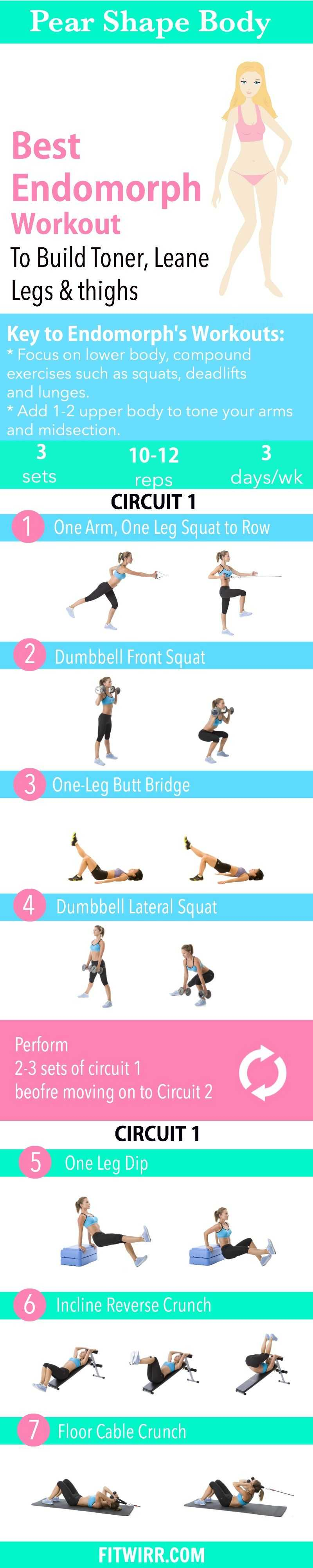 Workout For Pear Shapes