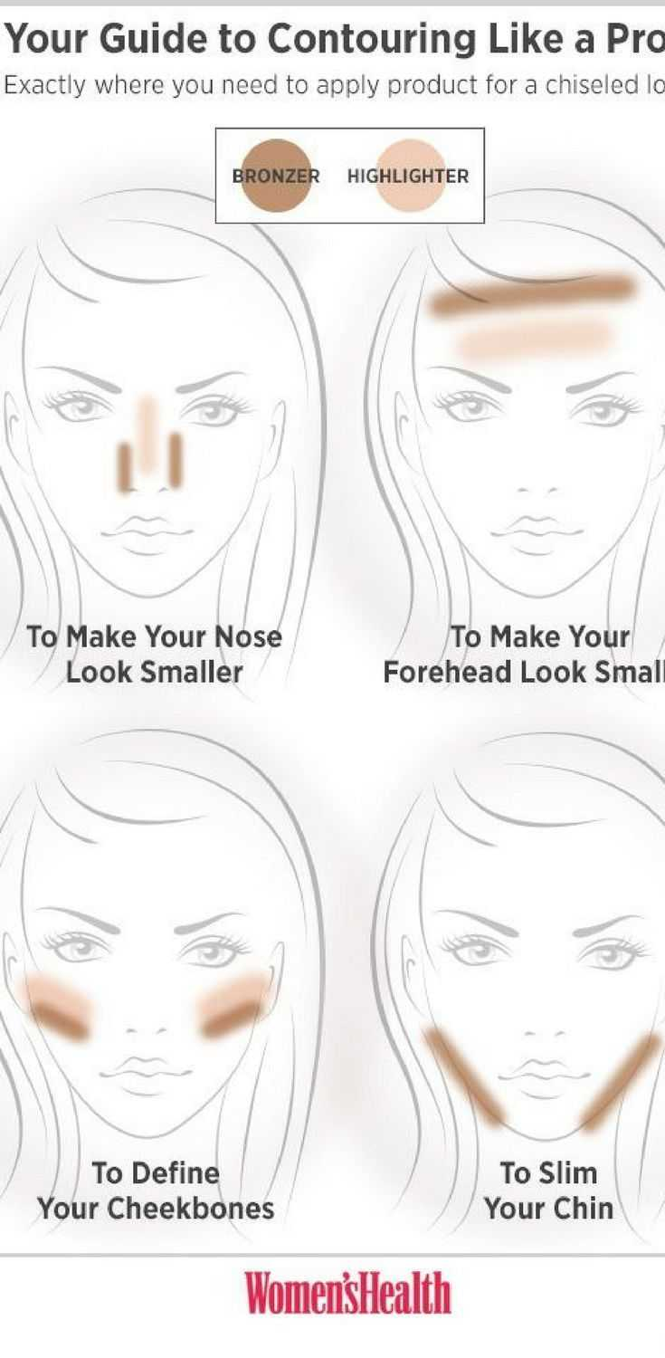 Your Guide To Contouring Like A Pro