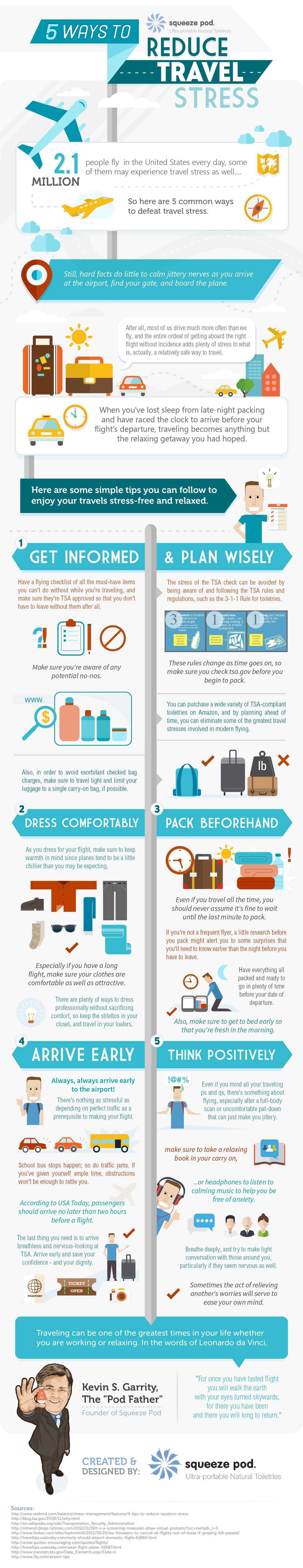 5 Ways To Reduce Travel Stress