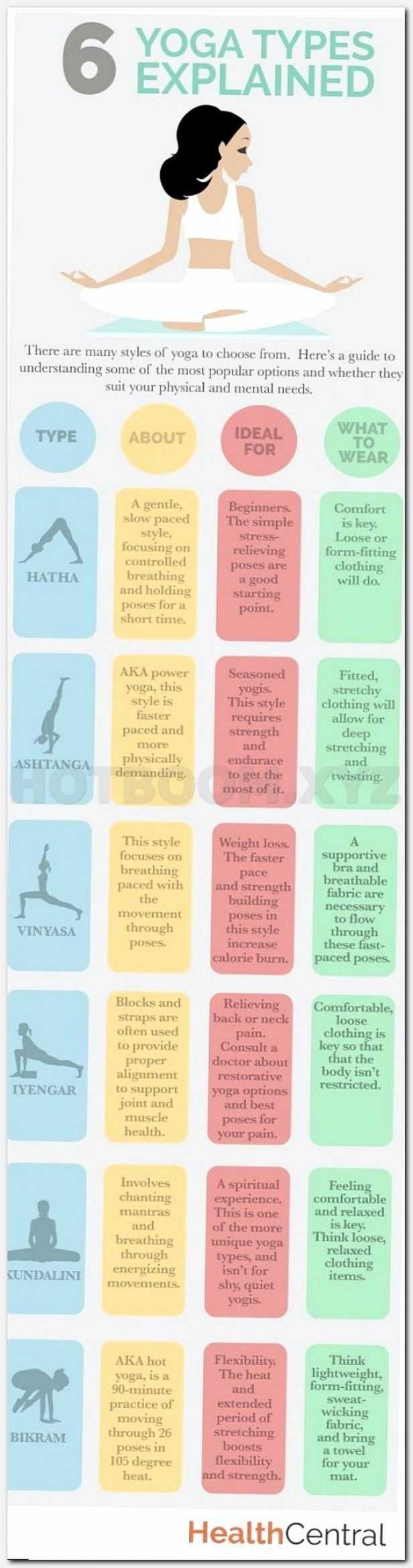 6 Types Yoga Explained