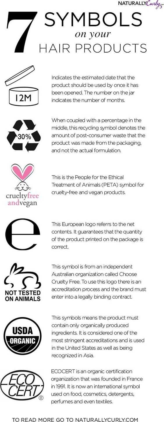7 Symbols On Your Hair Products