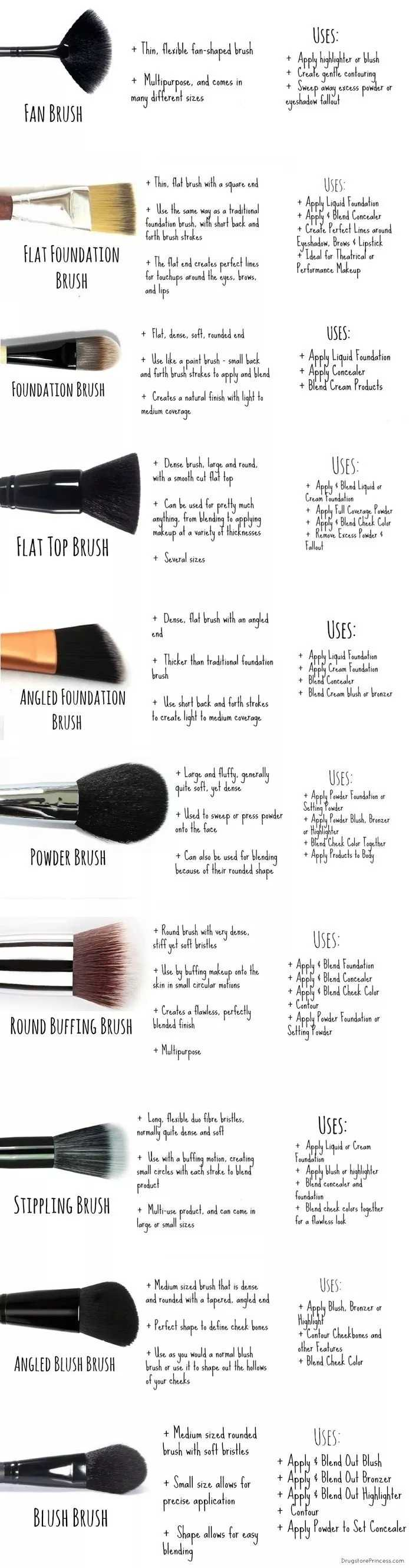A How-To-Use Guide On Different Types Of Makeup Brushes