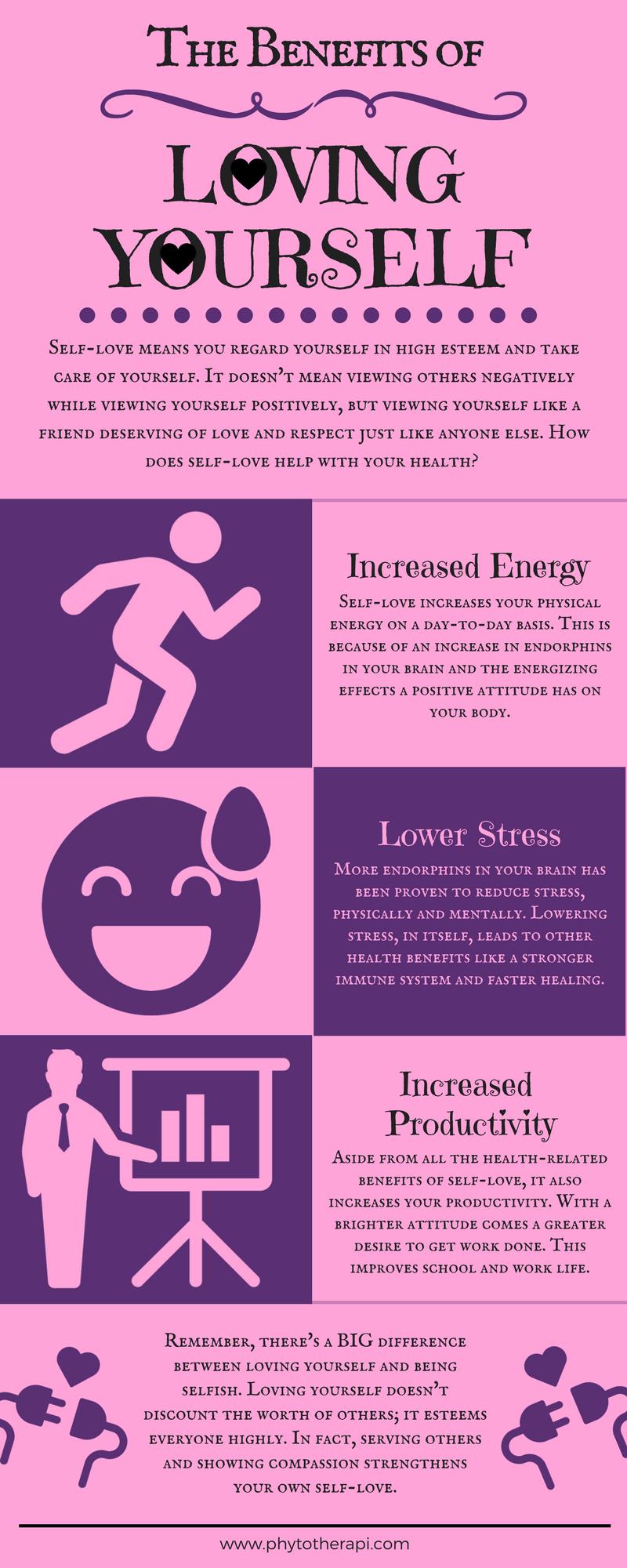 Benefits Of Self-Love