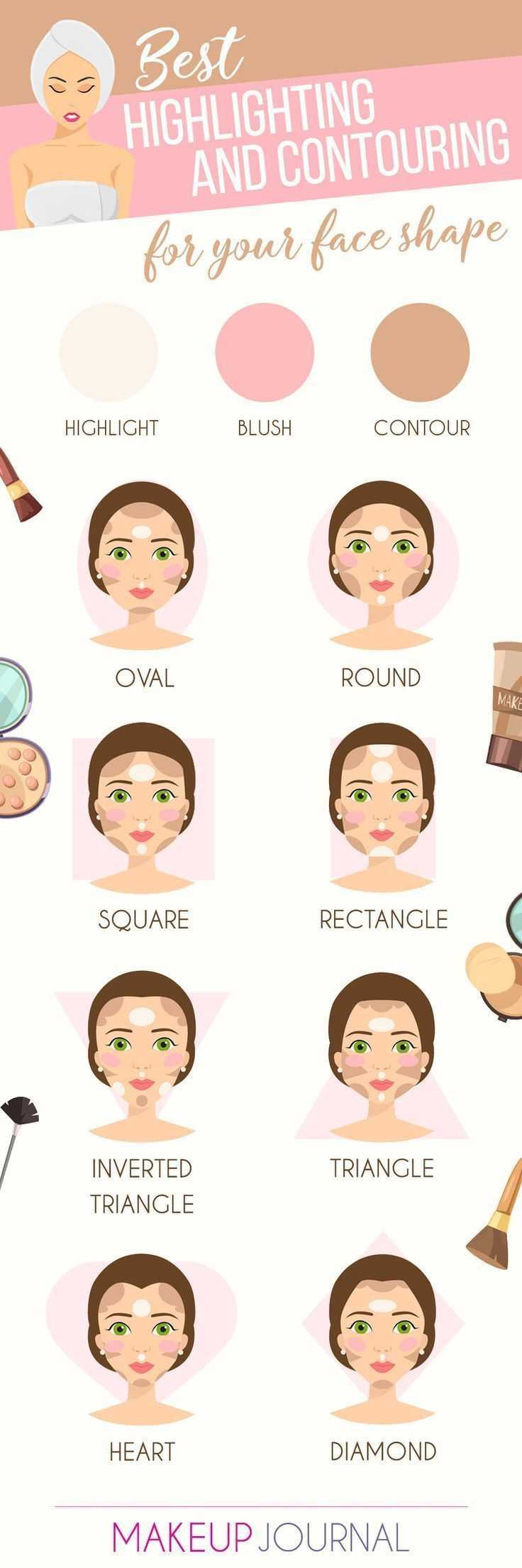 Best Highlighting And Contouring For Your Face Shape