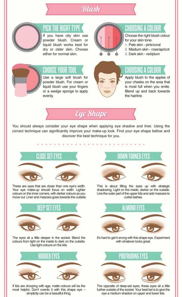 Blusher And Brow Style