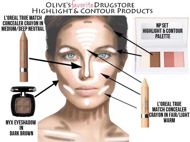 Contouring Face Idea