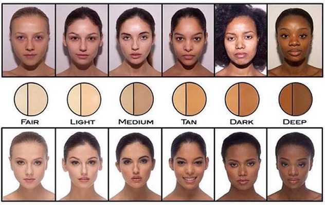 Contouring For Different Skin Tone