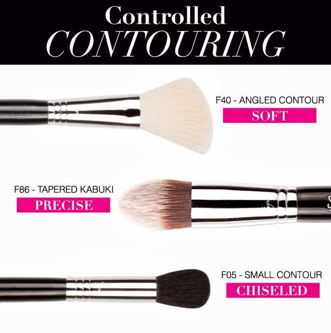 Controlled Contouring