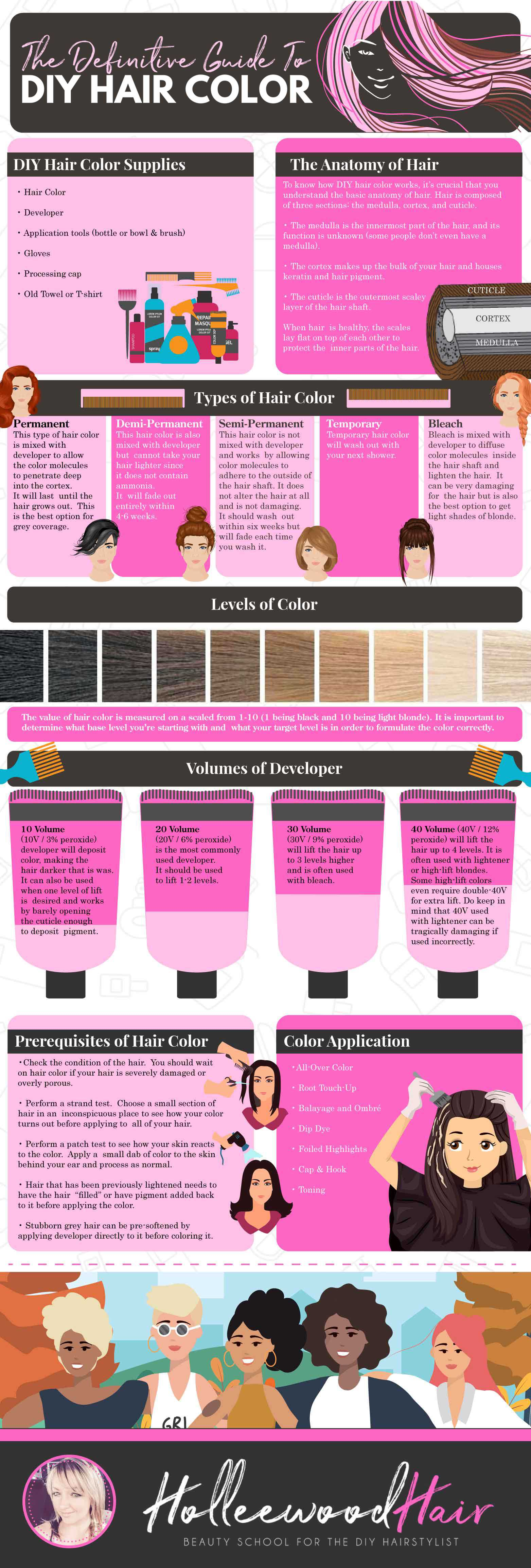 DIY Hair Color A Comprehensive Guide To Home Coloring