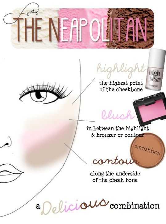 Highlighting And Contouring Makeup Hacks, Tips, Tricks