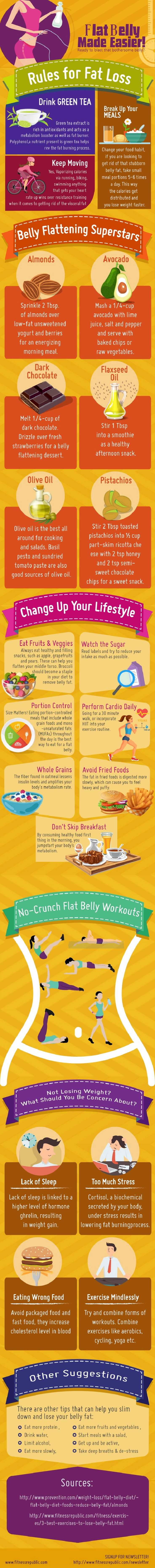 How To Attain A Flat Belly And Lose Fat