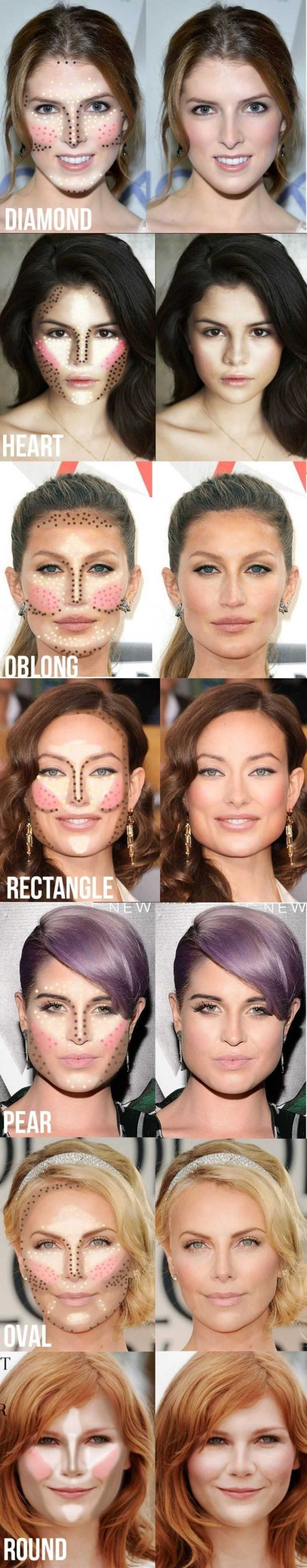 How To Contour For Your Face Shape