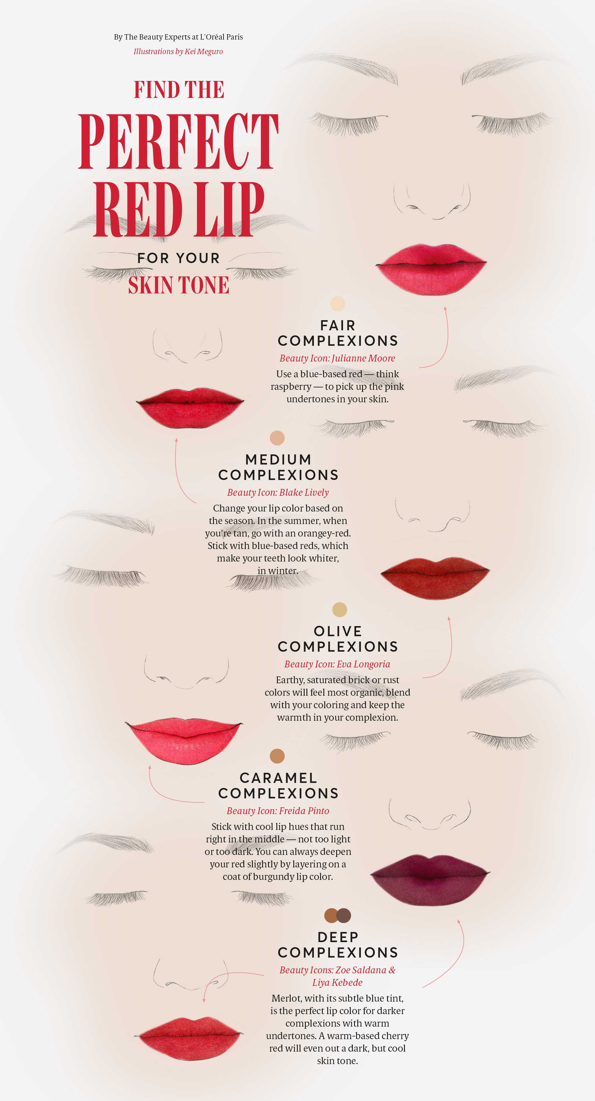 How To Find The Perfect Red Lipstick Colors For Your Skin Tone