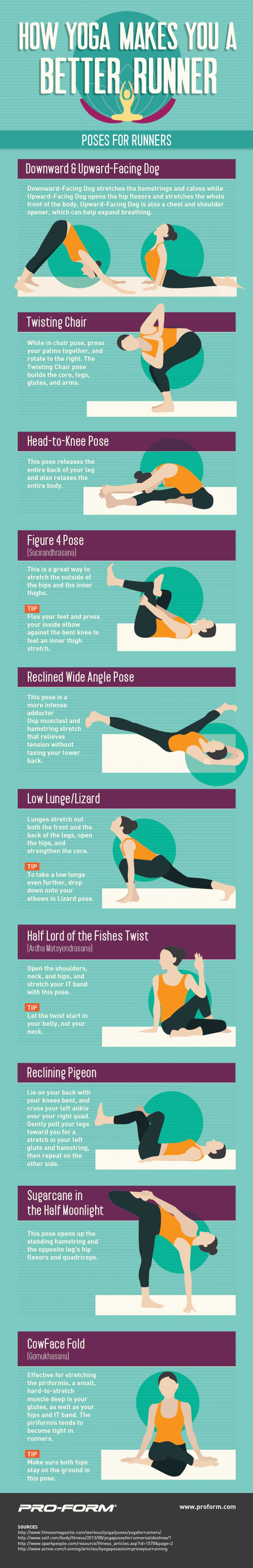 How Yoga Makes You A Better Runner