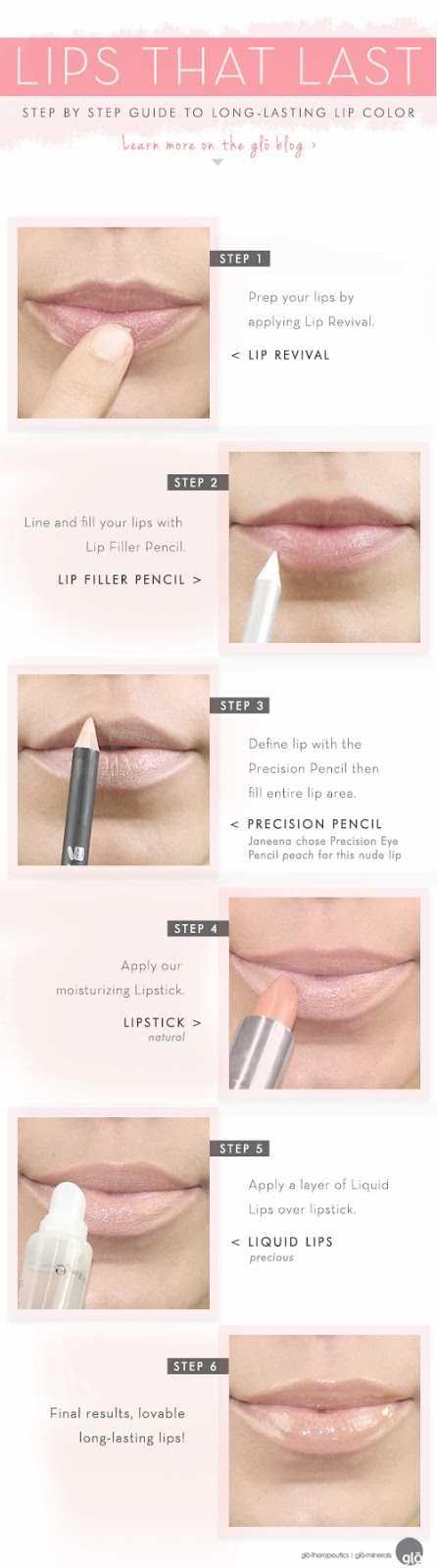 Lips That Last