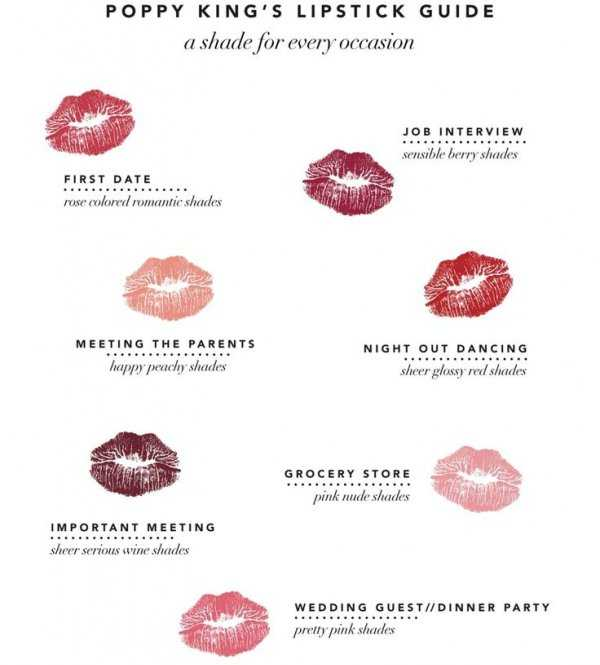 Lipstick Shades For Different Occasions