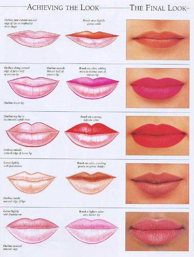 Makeup Techniques For Lips