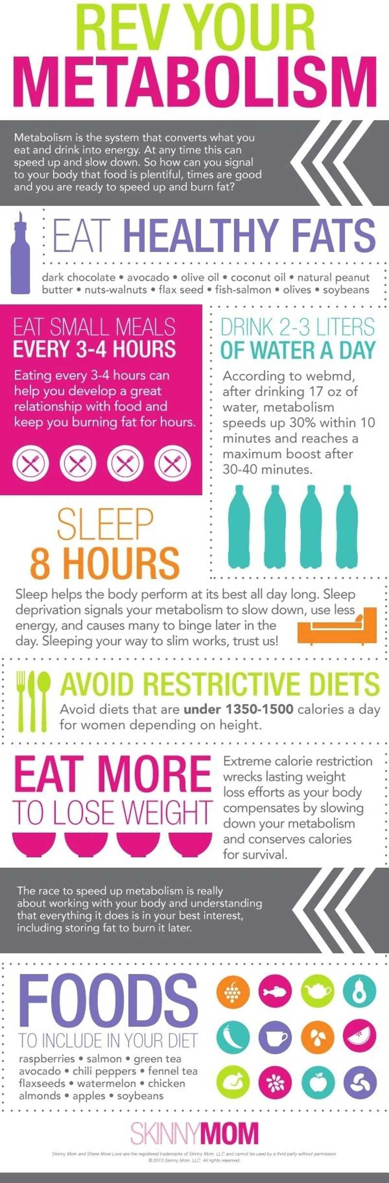 Rev Your Metabolism