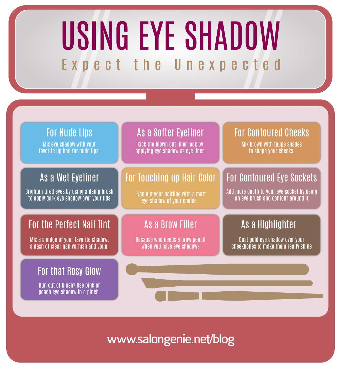 Using Eye Shadow