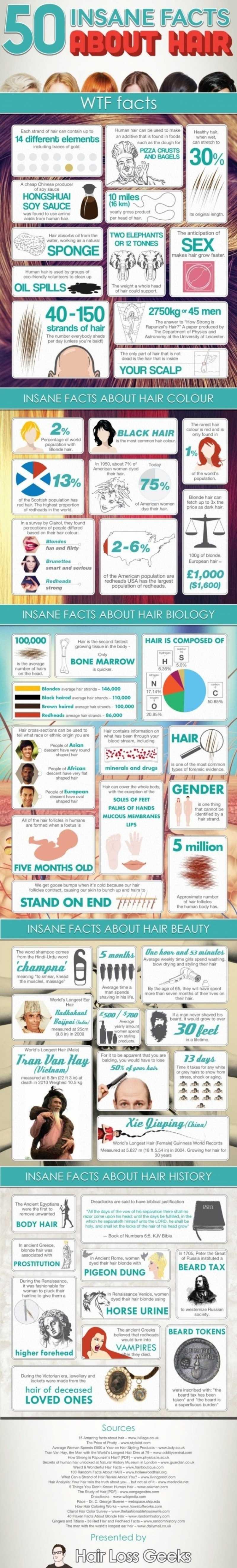 Weird Facts About Hair