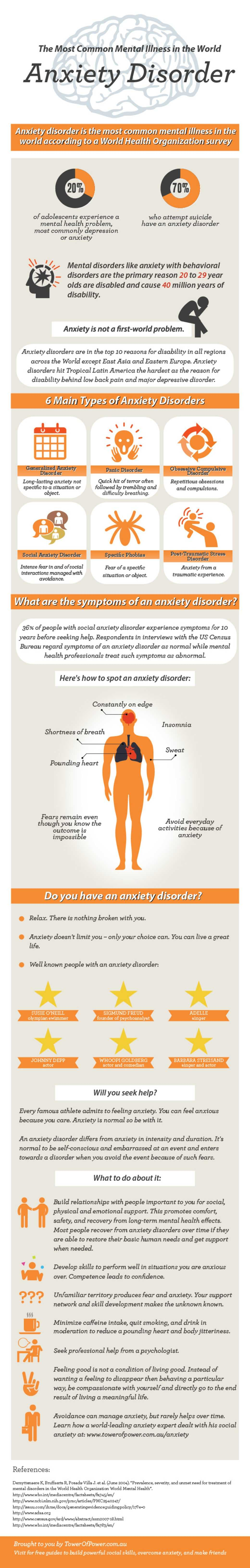 What You Should Know About Anxiety Disorders