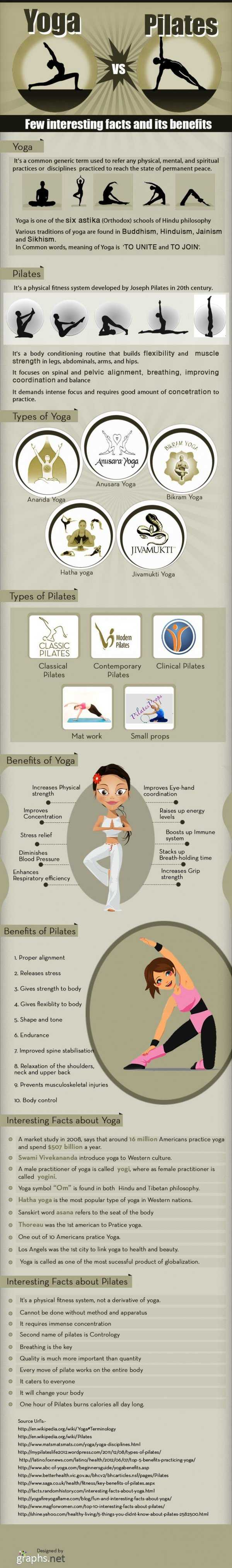 Yoga Vs. Pilates