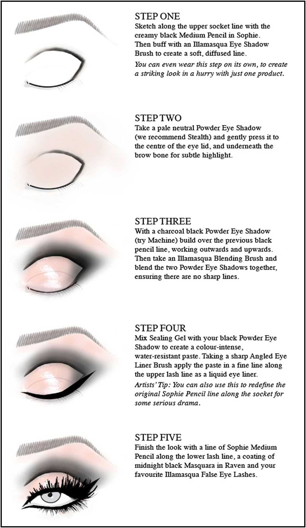 How To Create The Smokey Eye