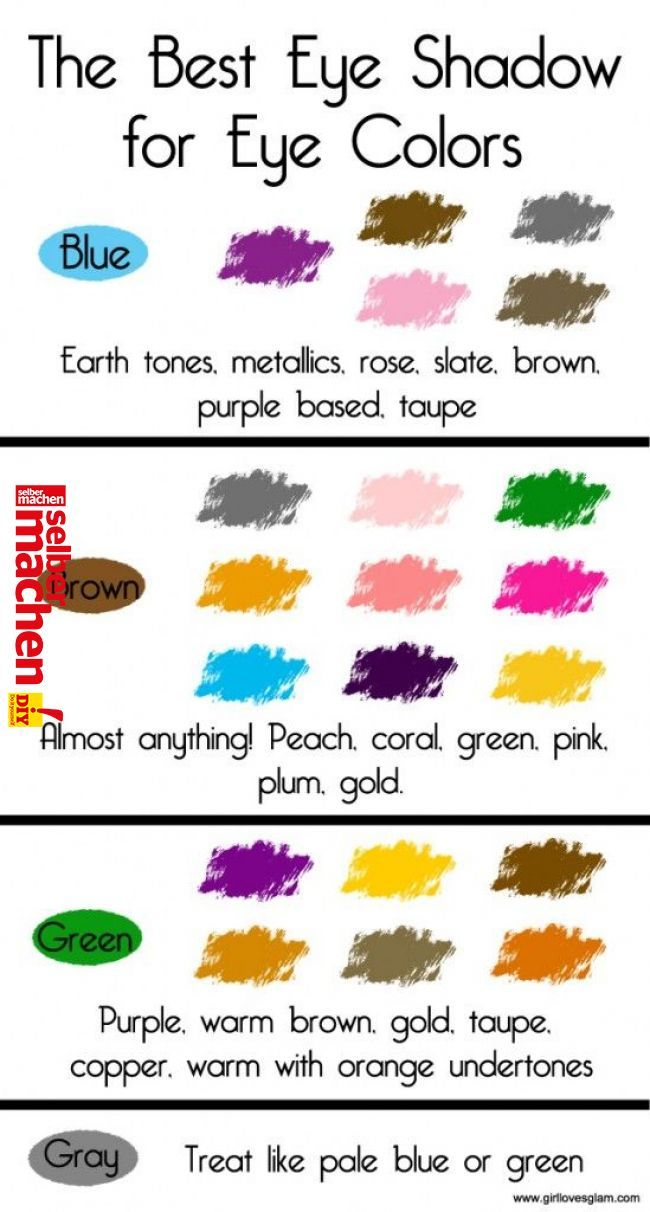 What Eye Shadow Colors Go Well With Eye Colors