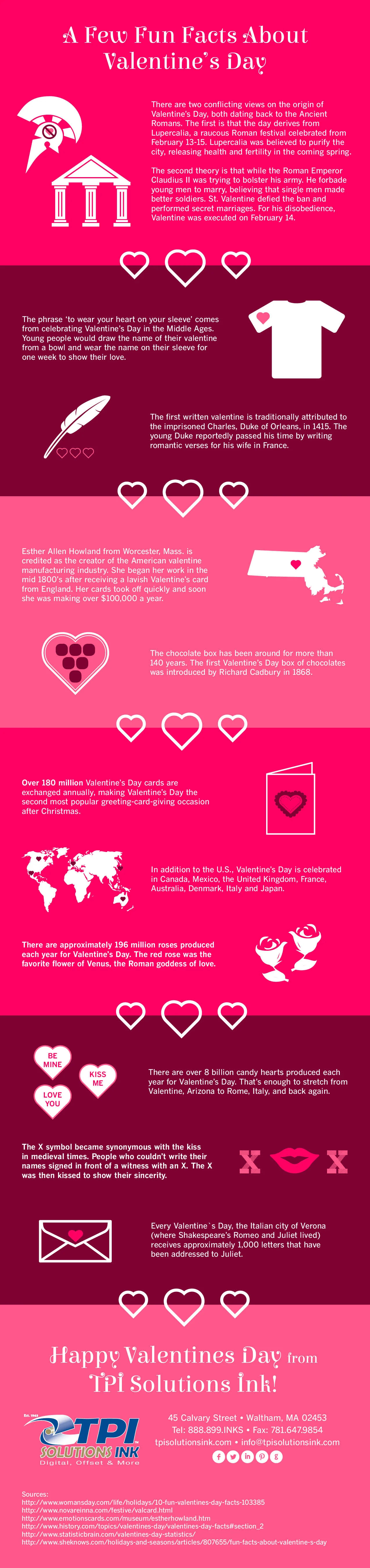 A Few Fun Facts About Valentine's Day