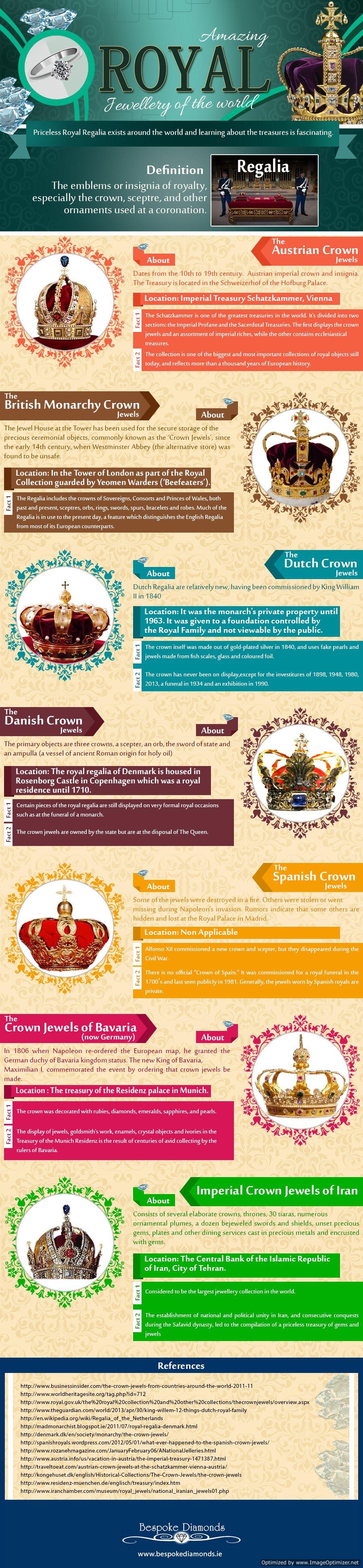 Amazing Royal Jewellery of the World