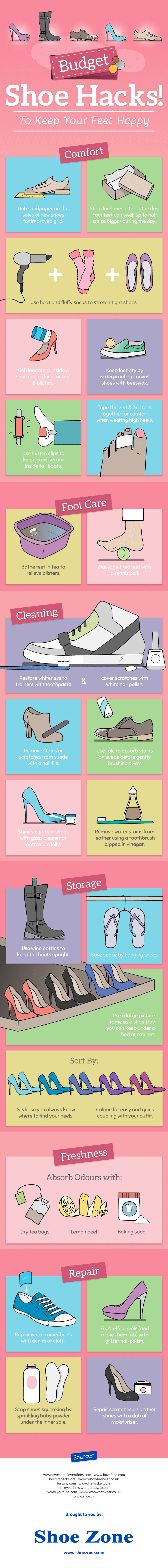 Budget Tips to Care for Your Shoes