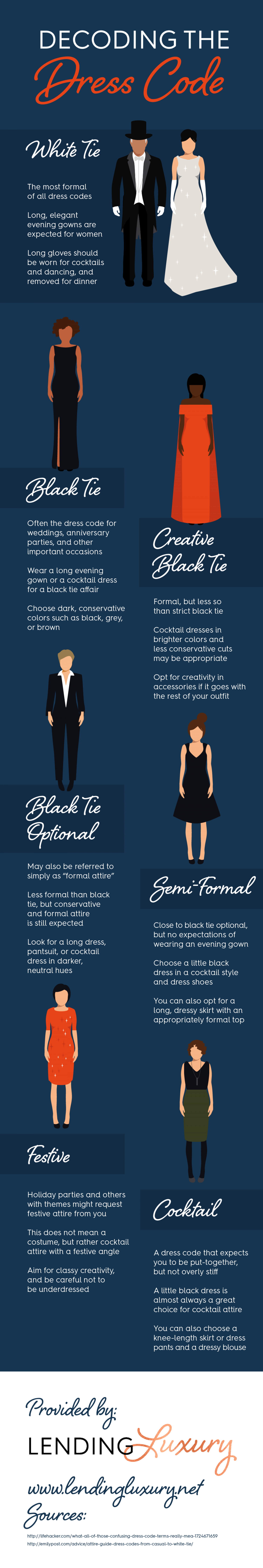 Decoding the Dress Code