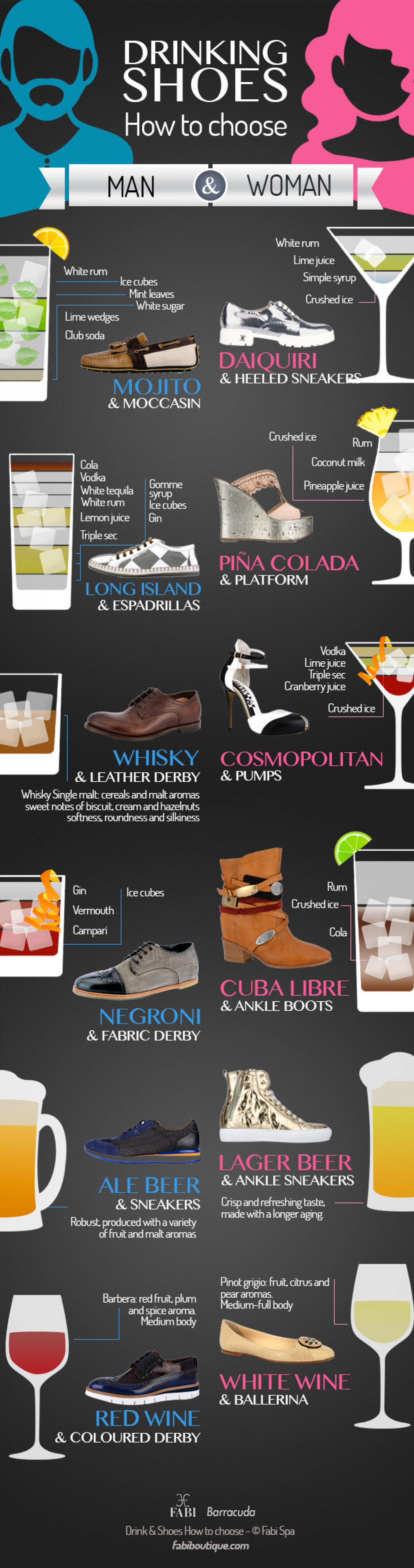 Drinking Shoes How to Choose