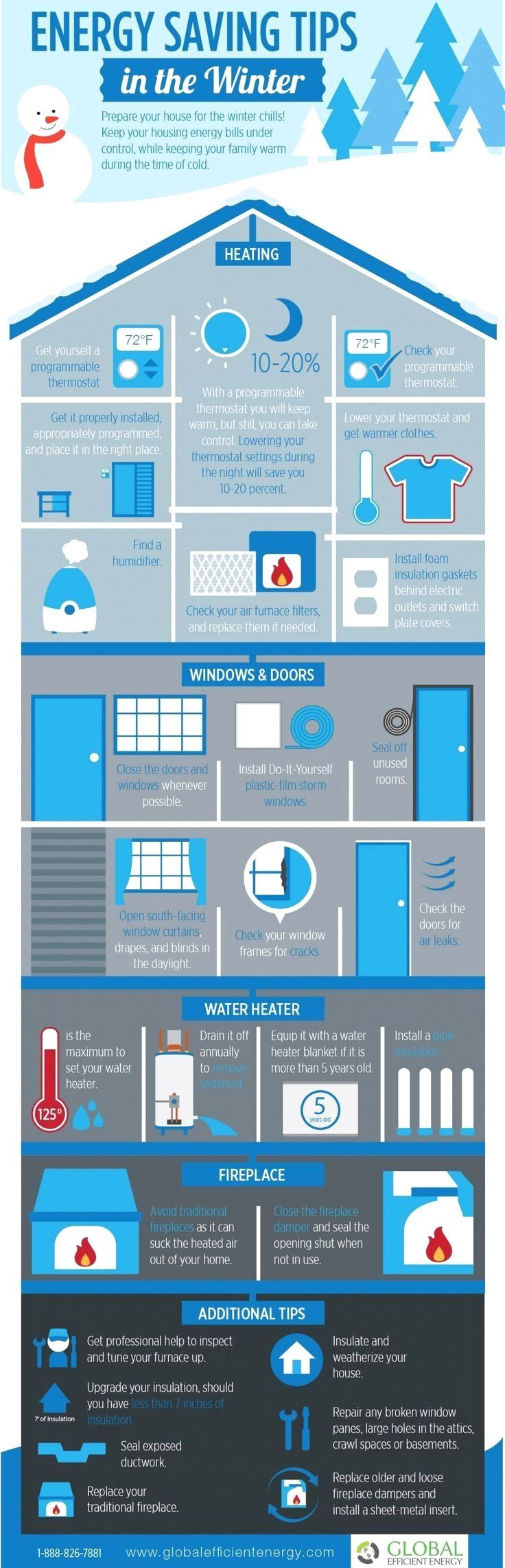 Energy Saving Tips in the Winter
