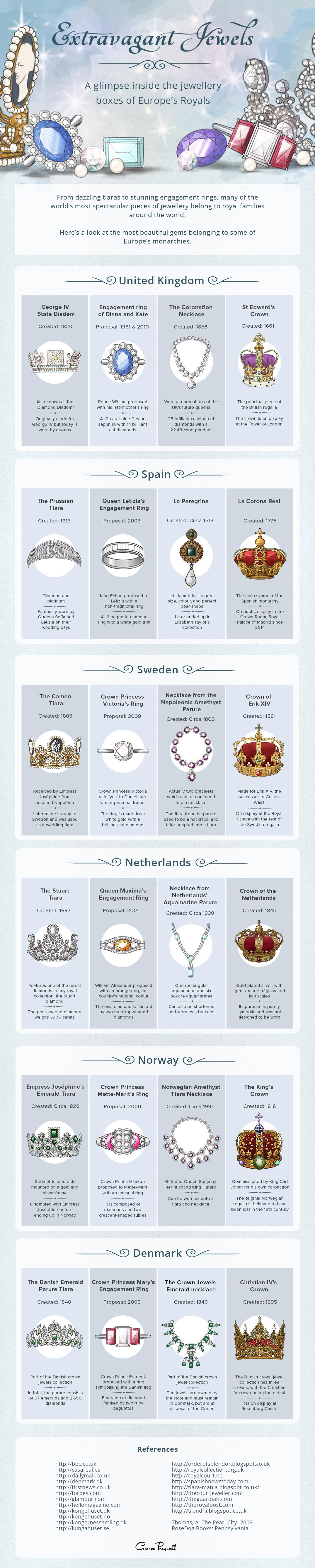 Extravagant Jewels