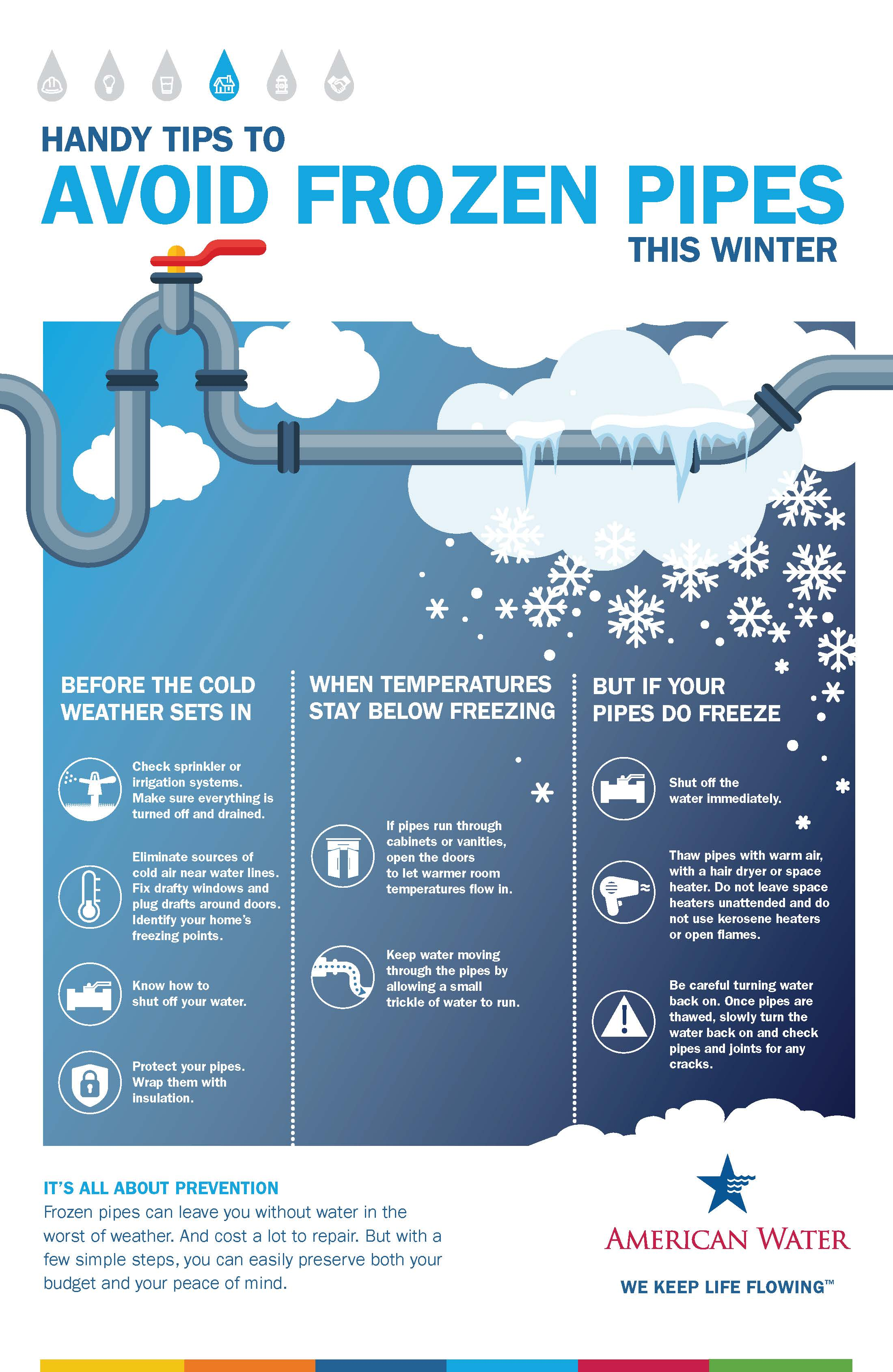 Handy Tips to Avoid Frozen Pipes This Winter