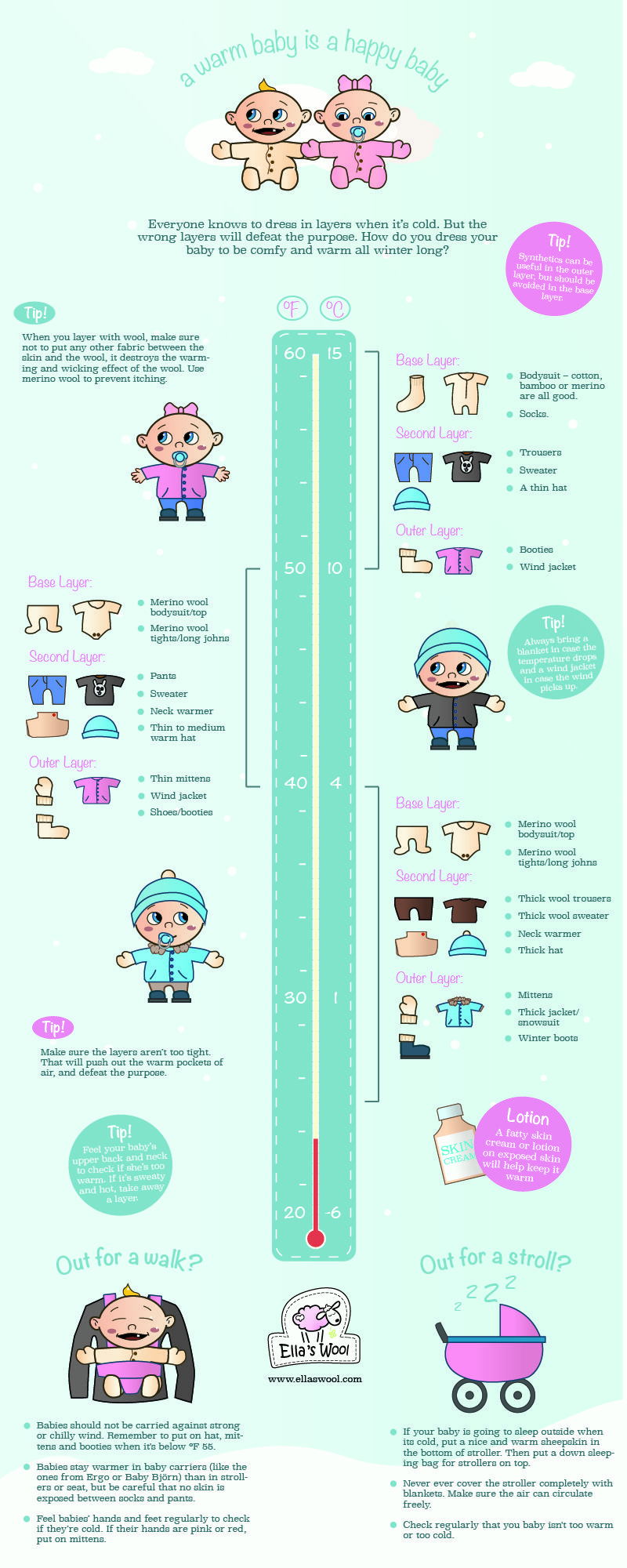 How to Dress a Baby for Cold Weather