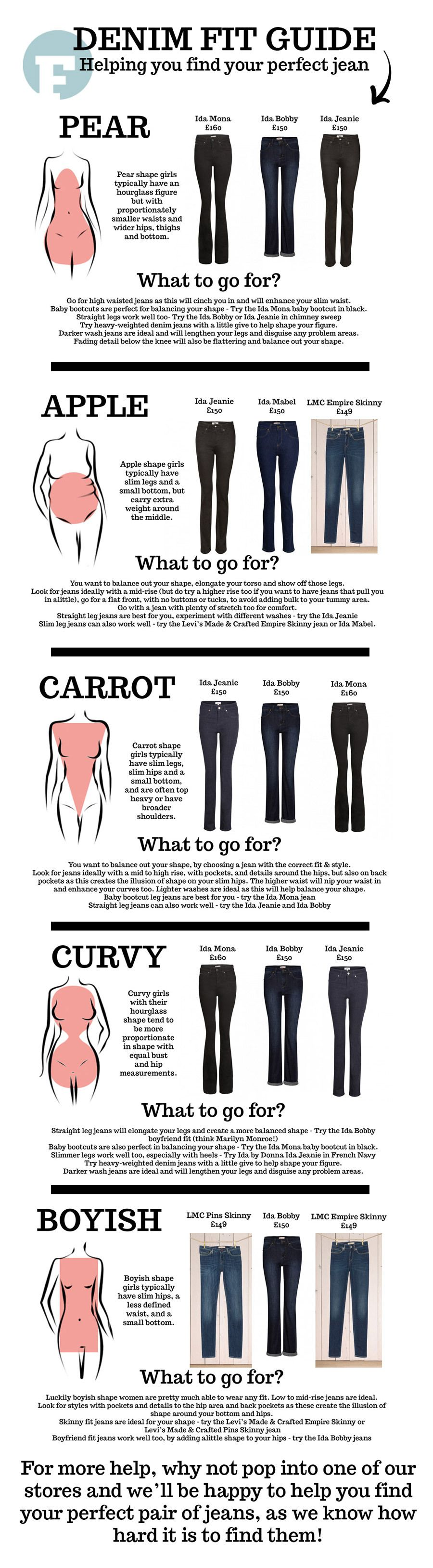 How to Find Best Jeans for Your Body Type